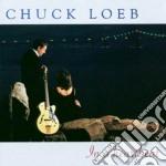 Chuck Loeb - In The Heartland cd musicale di CHUCK LOEB