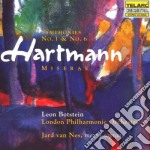 Symphony n.1 & 6 cd musicale di Hartmann karl amadeus