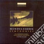 Sinfonie cd musicale di Mendelsshon