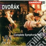 My home (overtures)op.62 etc. cd musicale di Antonin Dvorak
