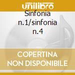 Sinfonia n.1/sinfonia n.4 cd musicale di R. Nielsen