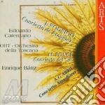 Conc. per chit.(aranjuez,etc)- catemario cd musicale di Rodrigo/ponce/abril