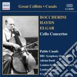 Concerto per violoncello op.85 cd musicale di Edward Elgar