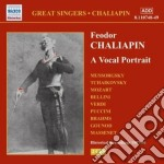 Feodor chaliapin: a vocal portrait cd musicale
