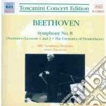 Sinfonia n.8, leonora nn.1 e 2, le creat cd musicale di Beethoven ludwig van