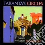Mahanada cd musicale di Circle Taranta's