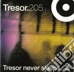 Tresor never sleeps cd musicale