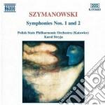 Szymanowski Karol - Sinfonia N.1 Op.15, Sinfonia N.2 Op.19 cd musicale di Karol Szymanowski
