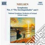Sinfonia n.4 op.29