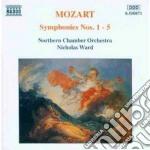 Mozart Wolfgang Amadeus - Sinfonia N.1 K 16, N.2 K 17, N.3 K 18, N.4 K 19, N.5 K 22 cd musicale di Wolfgang Amadeus Mozart