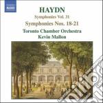 Sinfonia n.18, n.19, n.20, n.21 (hob i:1 cd musicale di Haydn franz joseph