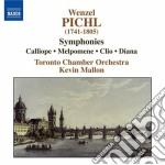 Pichl Wenzel - Sinfonie cd musicale di Wenzel Pichl