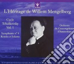 Mengelberg Willem Interpreta  - Mengelberg Willelm Dir  /orchestra Del Concertgebouw Di Amsterdam - Ciclo Ciaikovski Vol.1 cd musicale