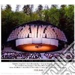 Festival International De Piano De La Roque D'Antheron 2008 cd musicale di Miscellanee