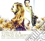 PLAYS THE MUSIC OF STAN GETZ & ASTRUD GI  cd musicale di Game Mind