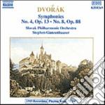 Dvorak Antonin - Sinfonia N.4 Op.13, N.8 Op.33 cd musicale di Antonin Dvorak