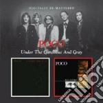 Poco - Under The Gun cd musicale di Poco