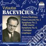 POÌME ?LECTRIQUE, CONCERTO PER PIANOFORT cd musicale di Vytautas Bacevicius