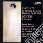Martucci Giuseppe - La Canzone Dei Ricordi, Notturno Op.70 N.1 cd musicale di Giuseppe Martucci