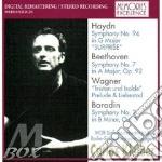Son.per pf.opp. 53,79,28 - ciccolini cd musicale di Beethoven