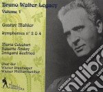 WALTER BRUNO VOL.1 cd musicale