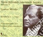Interpreta Mahler: Sinfonia N.1