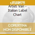 Artisti Vari - Italian Label Chart cd musicale di ARTISTI VARI