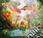 RETURN TO REALITY                         cd musicale di PANDAEMONIUM
