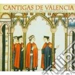 Eduardo Paniagua - Cantigas De Valencia cd musicale di Eduardo Paniagua