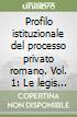 Profilo istituzionale del processo privato romano. Vol. 1: Le legis actiones libro