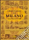 La lengua de Milan