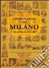 La lengua de Milan libro
