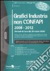 Grafici industria non Confapi (2008-2012)