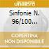 SINFONIE N. 96/100 KARAJAN