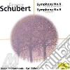 Franz Schubert - Symphonies N. 8/9 - Bohm