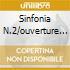 SINFONIA N.2/OUVERTURE TRAGICA NORRI