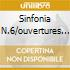 SINFONIA N.6/OUVERTURES EGMONT-PROME
