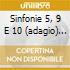 SINFONIE 5, 9 E 10 (ADAGIO) TENNSTED