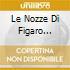 LE NOZZE DI FIGARO (OPERA COMPLETA)