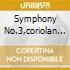 SYMPHONY NO.3,CORIOLAN OV.