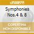 SYMPHONIES NOS.4 & 8