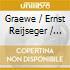 Graewe / Ernst Reijseger / Hem - Continuum