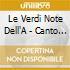 Le Verdi Note Dell'A - Canto Giubilare 2000
