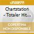 CHARTSTATION (2CD)