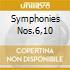SYMPHONIES NOS.6,10