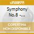 SYMPHONY NO.8 - BRUCKNER