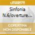 SINFONIA N.6/OVERTURE 1812
