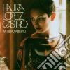 Laura Lopez Castro - Mi Libro Abierto
