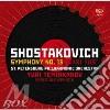 Shostakovich: sinfonia n. 13