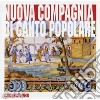 NUOVA COMPAGNIA DI CANTO POPOLARE - THE